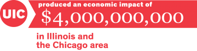 Infographic on UIC's overall economic impact on Illinois
