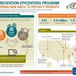 CDC prevention epicenters program
