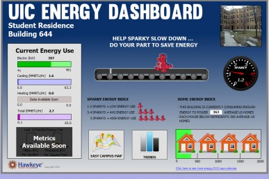 UIC Energy Dashboard