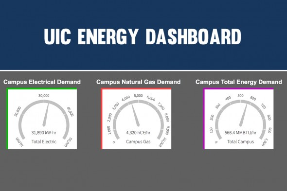 UIC's Energy Dashboard