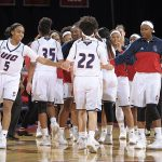 Women's Basketball Team in a huddle