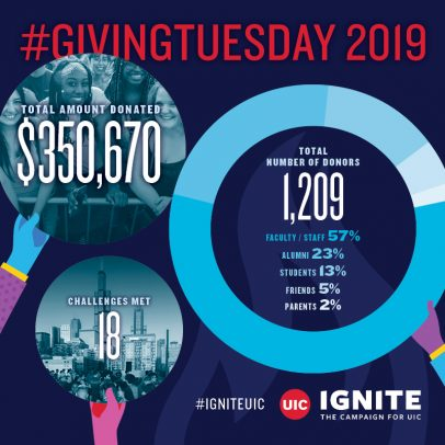 GivingTuesday infographic