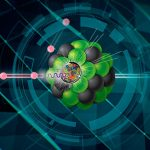 Electrons will collide with protons or larger atomic nuclei at the Electron-Ion Collider