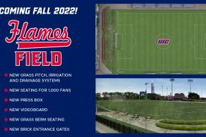 UIC to invest in new home for soccer programs